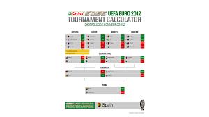 Euro 2012 Infographic Articles Vectorboom