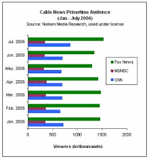 Cable Tv At A Crossroads Pew Research Center