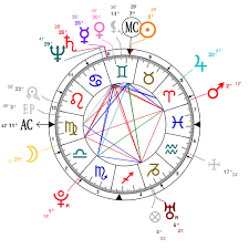 Marco Rubio Birth Chart Astrology And Natal Chart Of Joseph Guillotin Born On 1738