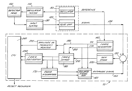 patent us metal detector patents patent drawing