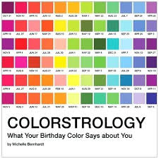 Book Cover Traditional Birthstone Colors Chart – Newscellar.info