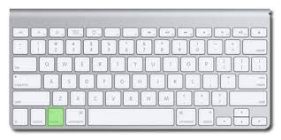 A Guide To Typing Special Character Shortcut Symbols On A Mac Keyboard