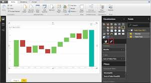 Waterfall Chart Ppt How To Create A Waterfall Chart In Excel And Powerpoint