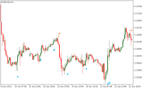 Double Rsi Trading Signals Indicator For Metatrader 5 Mt5