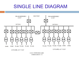 single line diagram of substation pdf single image substation single line diagram pdf diagram on single line diagram of substation pdf