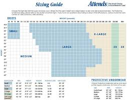 Tena Brief Sizing Chart Attends Incontinence Products Sale Attends Heatlhcare
