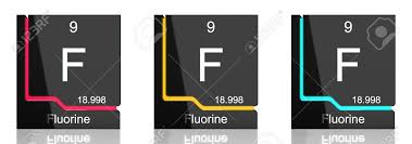 Fluorine Element Symbol From The Periodic Table In Three Colors ...