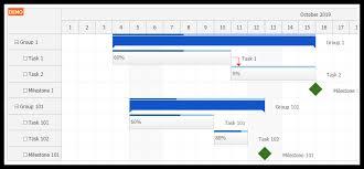 Gantt Chart Components React Gantt Chart Tutorial Daypilot Code