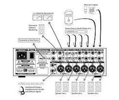 dj equipment wiring diagram data wiring diagram blog dj system wiring diagram wiring diagram data wiring diagram for electric recliner dj equipment wiring diagram