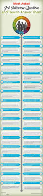 best images about job hunt interview cover 34 most asked job interview questions how to answer them