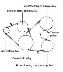 engine diagram for 2007 hyundai vera cruz 3 8 engine automotive hyundai veracruz belt diagram hyundai wiring