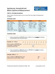 Liquid Measurement Conversion Chart 45 Printable Liquid Measurements Charts Liquid Conversion