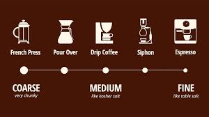 Espresso is a method of extraction, that's all. A Beginners Guide To Coffee Grinders Whole Latte Love