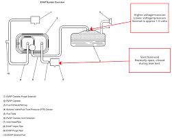 f250 5 4 gas vent diagram simple wiring diagram site f250 5 4 gas vent diagram wiring diagram f250 5 4 2005 diagram of 2003