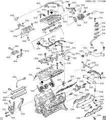 bu engine wiring diagram engine diagram good engine diagram of bu engine wiring diagram 3 1 engine wiring diagram 2 balance in sports 3 1 2000 bu engine wiring diagram