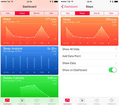 Life After Cancer How The Iphone Helped Me Achieve A