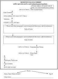 Block Form Business Letter Business Letter Format Example Microsoft Plks Tk