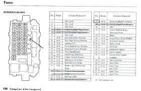 1999 moomba wiring diagram wiring diagram libraries 1999 honda radio wiring diagram wiring diagrams 1999 moomba