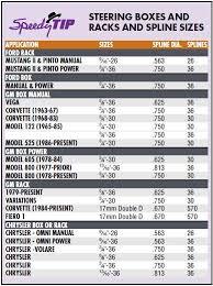 U Joint Measurement Chart