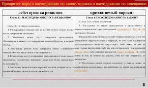 дипломная презентация по законодательному регулированию Подробнее о создании презентации 6 6 Приоритет норм о наследовании по закону
