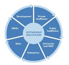 stakeholders in healthcare members partners nordic center for sustainable healthcare