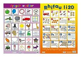 Alphabet Numbers Chart Welsh Alphabet Welsh Numbers 1 20 2 Posters Chart