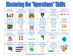 Math Operations Chart Super Subjects Mighty Math Operations Mastering The
