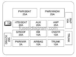 03 impala fuse panel diagram wiring diagram libraries 03 impala fuse panel diagram wiring diagrams03 impala fuse panel diagram wiring diagrams 2005 chevy impala