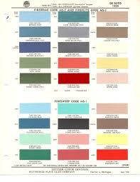 desoto firedome paint color codes