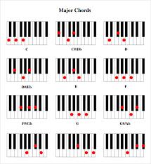 Keyboard Family Chords Chart 9 Piano Chord Chart Templates Pdf