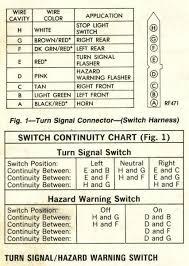 dodge ram light wiring diagram diagram Dodge Ram Wiring Diagram Horn Dodge Ram Stereo Wiring