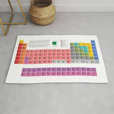 the periodic table of elements rug