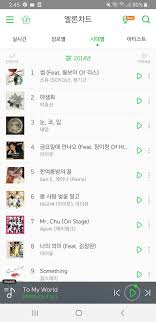 Teen Stories Wow The Charts Back Then Were Insane Pannchoa