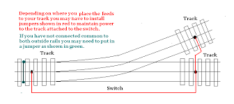 similiar rail track switch diagram keywords gargraves trackage corporation faq