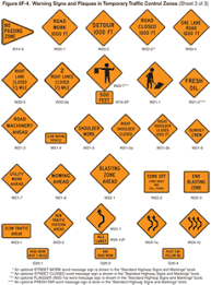 Mutcd Sign Chart Chapter 6f Mutcd 2009 Edition Fhwa