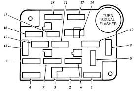 1996 rexhall rv fuse box ~ wiring diagram portal ~ \u2022 2001 Rexhall Aerbus at 1993 Rexhall Aerbus Fuse Box