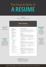 Resume Dos And Don Ts Resume Tips To Get The Interview Fix 5
