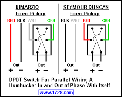 guitar wiring site this produces the thinnest lowest output of all possible phasing combinations still for those that want to give this a try here is the wiring diagram