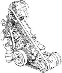 repair guides engine mechanical components accessory drive click image to see an enlarged view fig supercharger belt routing 3 8l