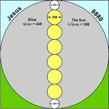 Elijah And The Sun Jesus8880