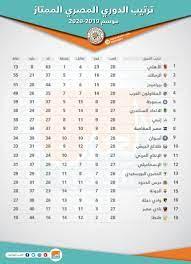 دردشة المصبوب أو لاحقا ترتيب الدوري المصري لكره القدم - godillotsetpopote.fr
