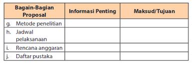 Tugas bahasa indonesia halaman 202 dan 203 kelas10 brainly co id. Tugas Secara Berkelompok Cermatilah Kembali Contoh Proposal Di Atas Operator Sekolah