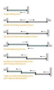 sliding glass door plan. Aluminum Framed Sliding Doors   Single And Double Metal\u2026 Glass Door Plan
