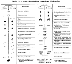for beginners reading schematics circuit diagrams part 1 hopefully these symbols will help understanding pre war german schematics