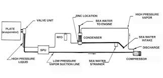 engine drive Refrigerator Compressor Electrical Diagram Non Frost Refrigerator Wiring Diagram #35