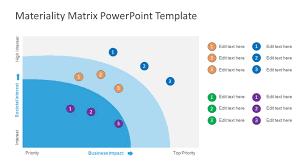Matrix Chart Powerpoint Materiality Matrix Powerpoint Template