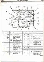 2000 ford f350 v1 0 fuse diagram wiring diagram libraries 2000 ford f350 v1 0 fuse box diagram wiring library