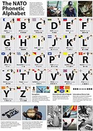 The uk adapted its raf. The Nato Phonetic Alphabet Poster A2 59 X 42 Cm Approx Amazon Co Uk Office Products