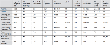 Products Xe Mobiles Faqs Chart Jaybird Manufacturing
