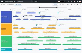 Online Timeline Creator Free Product Roadmap Software Roadmap Tool Roadmunk